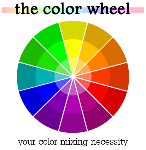 color wheel with text