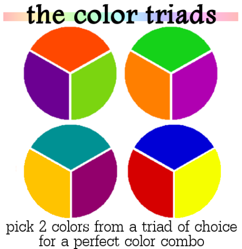 the color triads